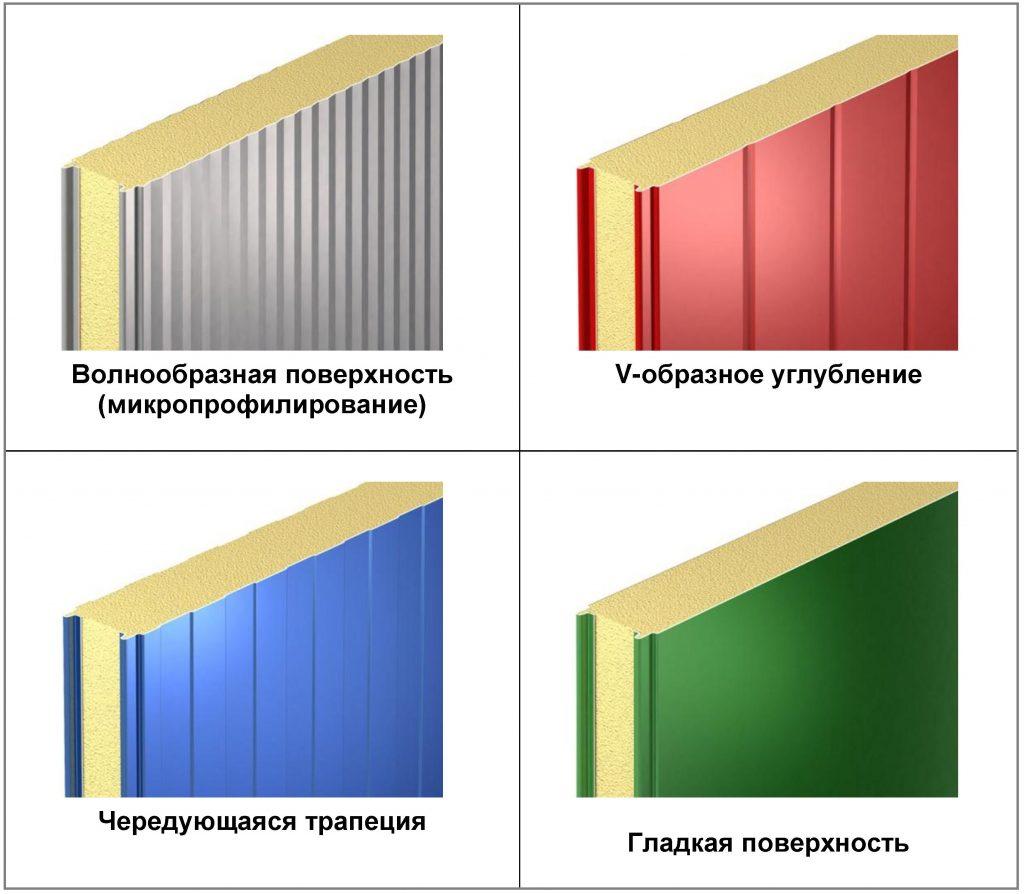 Типы профилирования стеновых панелей PIR